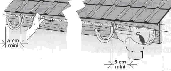Leaf Relief Gutter Guard 24 Your